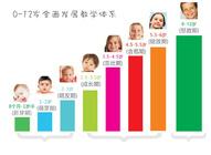 致富汇:孩子早教更要吗?孩子早教的重要性